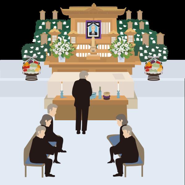葬儀・初七日法要